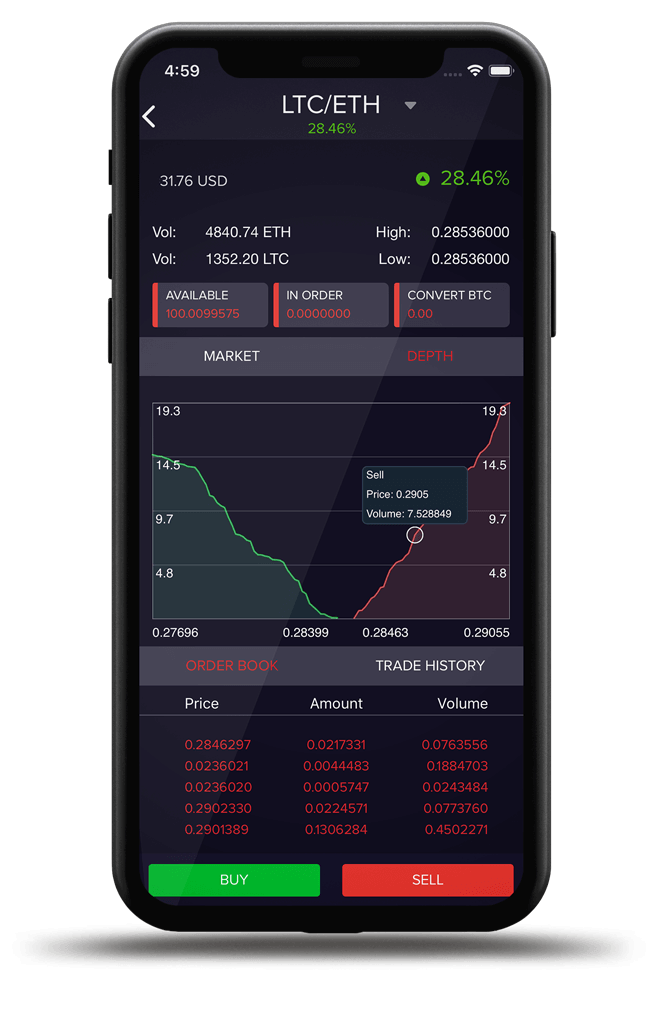 Modulus White Label Cryptocurrency Exchange App